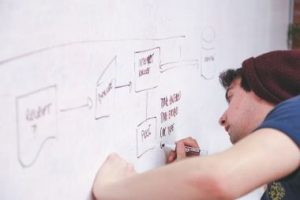 blueprint-company-concept